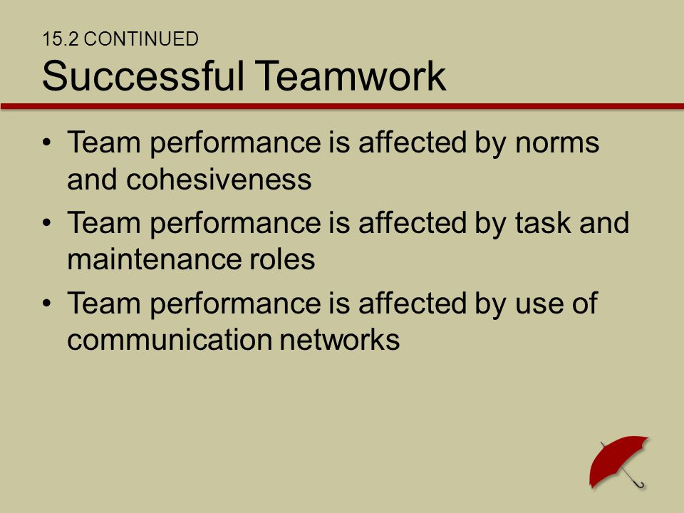 15.2 CONTINUED Successful Teamwork Team performance is affected by norms and cohesiveness Team performance is affected by task and maintenance roles Team performance is affected by use of communication networks