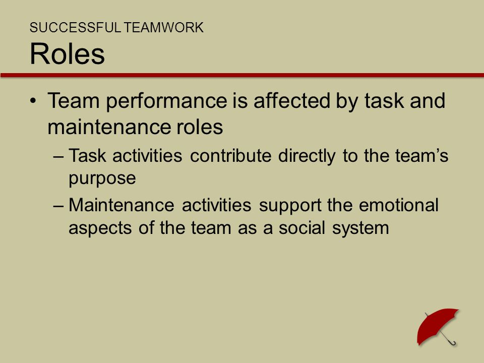 SUCCESSFUL TEAMWORK Roles Team performance is affected by task and maintenance roles –Task activities contribute directly to the team's purpose –Maintenance activities support the emotional aspects of the team as a social system