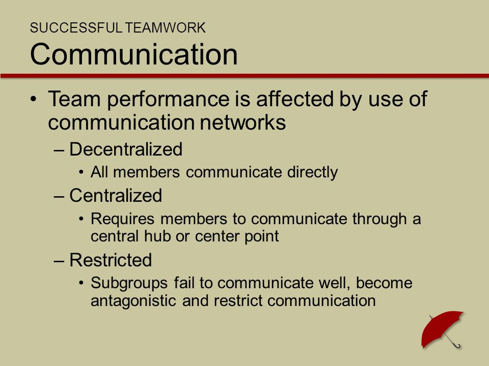 SUCCESSFUL TEAMWORK Communication Team performance is affected by use of communication networks –Decentralized All members communicate directly –Centralized Requires members to communicate through a central hub or center point –Restricted Subgroups fail to communicate well, become antagonistic and restrict communication