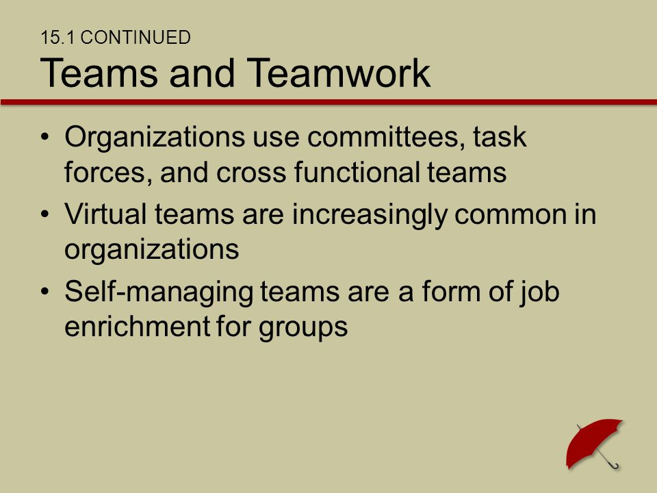 15.1 CONTINUED Teams and Teamwork Organizations use committees, task forces, and cross functional teams Virtual teams are increasingly common in organizations Self-managing teams are a form of job enrichment for groups