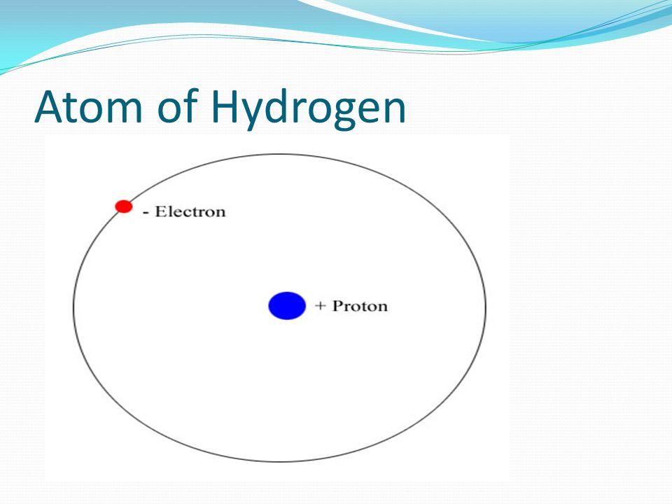 Atom of Hydrogen