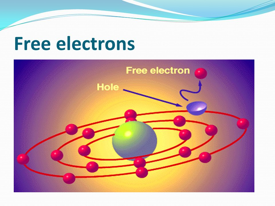 Free electrons