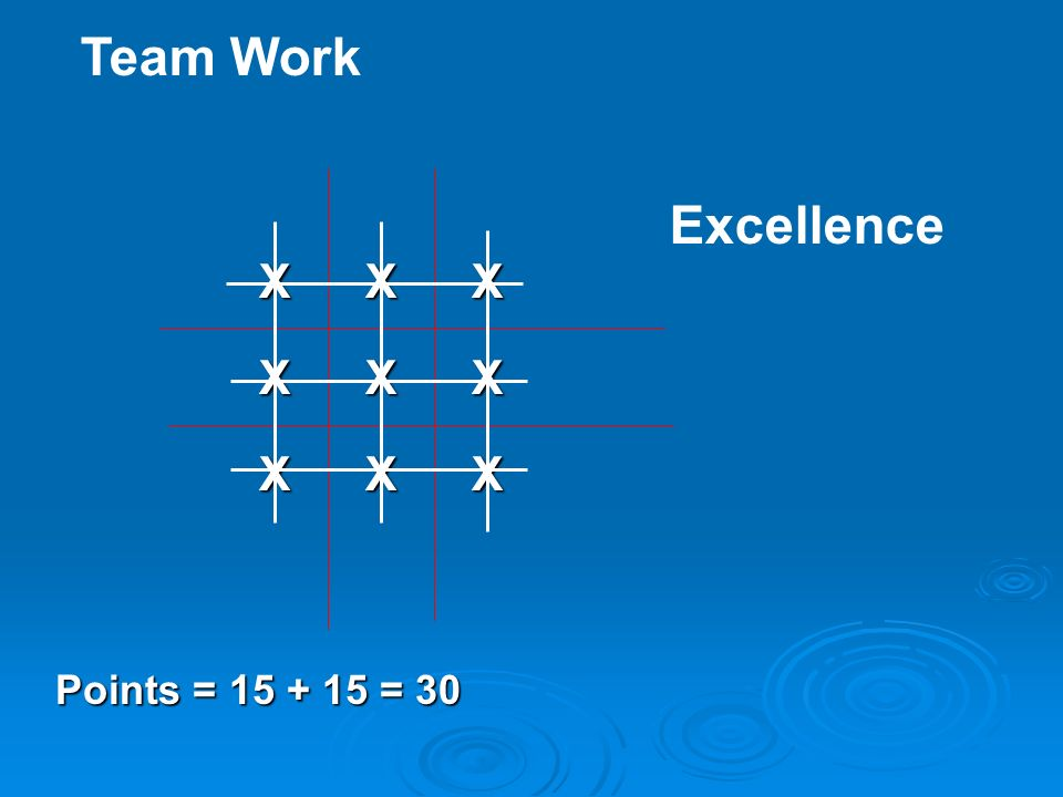 XXXXXXXXXXXX XXXXXXXXXXXX XXXXXXXXXXXX Points = 15 + 15 = 30 Team Work Excellence