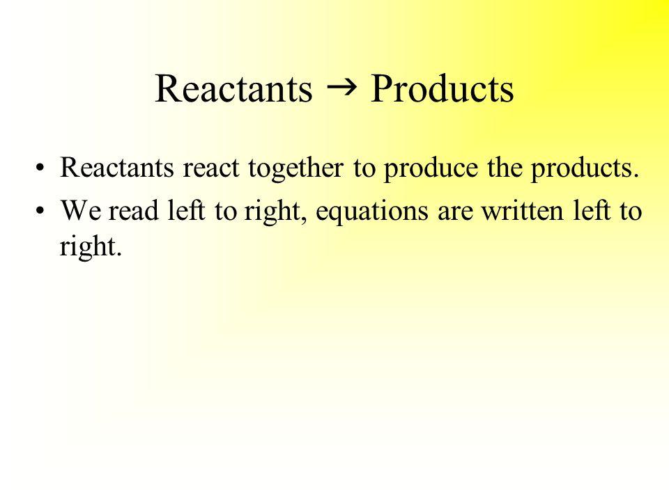 Balancing Reactions Agenda Quick Quiz Notes on Balancing Reactions ...