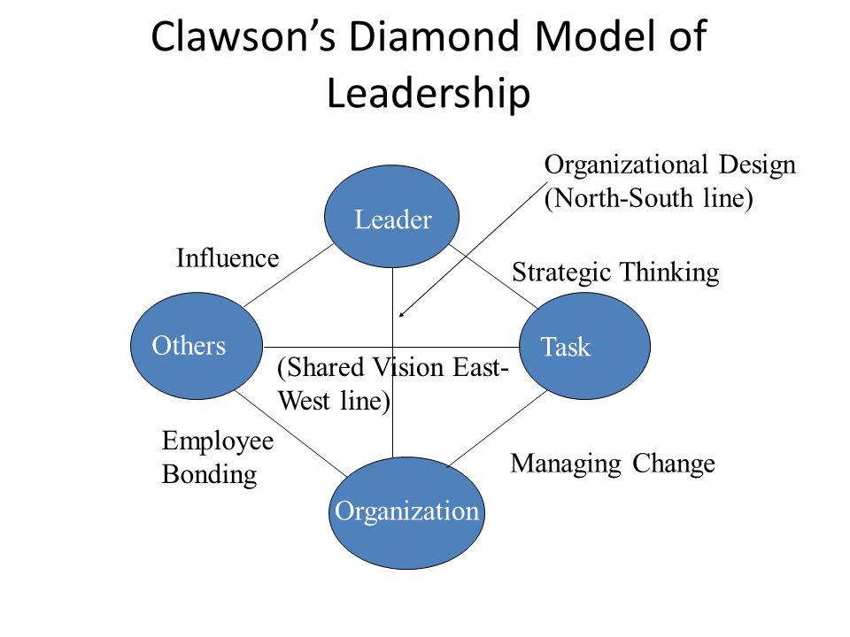 diamond organizational model