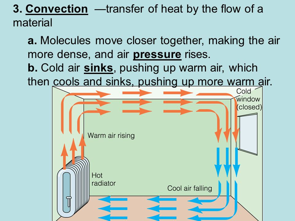 3. Convection —transfer of heat by the flow of a material a.