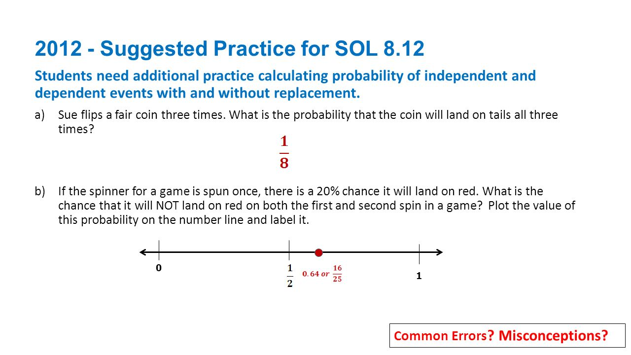Worksheets Independent And Dependent Events Worksheet 14 5 practice worksheet probability of independent and dependent events with without replacement middle school content academy statistics sol 6 14