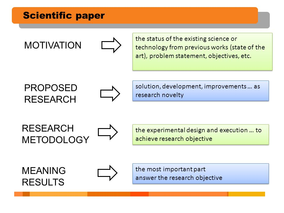 what is research objective in the research paper Usually two types of research statements are formed for a research paper objective research statement: an objective research statement gives a balanced overview of the whole of the research study subjective research statement: the subjective research statement is based on the results of research analysis.