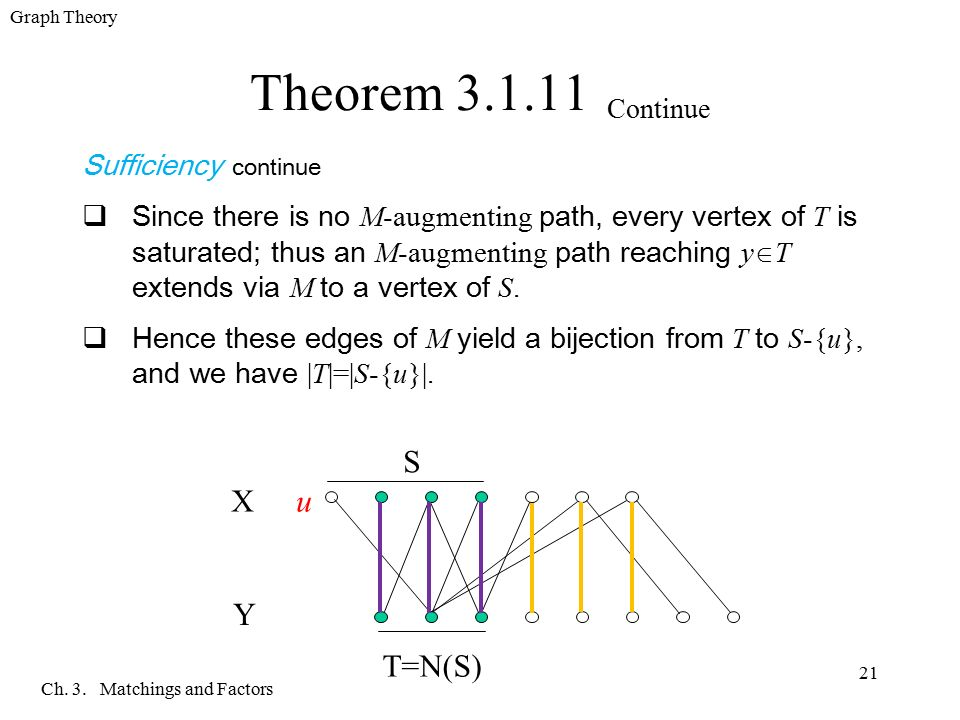 graph theory Graph theory links, graph theory lecture notes, graph theory journals, bibilography etc.