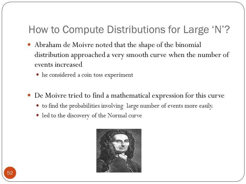 It's Maths Slide_52