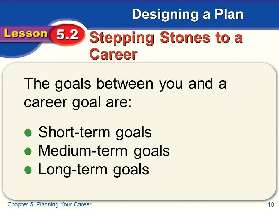 short medium long term goals and objectives
