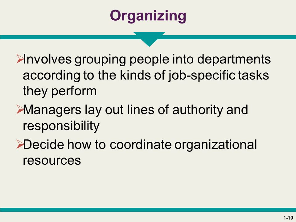 1-10 Organizing  Involves grouping people into departments according to the kinds of job-specific tasks they perform  Managers lay out lines of auth