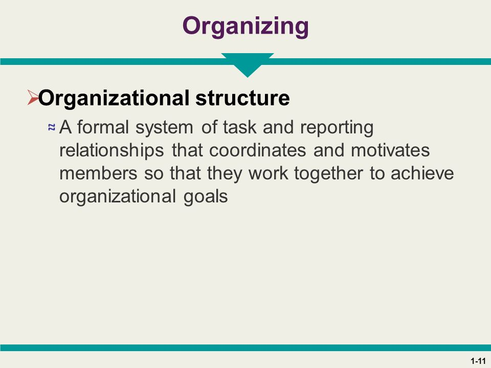 1-11 Organizing  Organizational structure ≈ A formal system of task and reporting relationships that coordinates and motivates members so that they w
