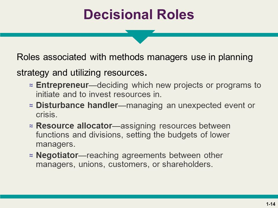 1-14 Decisional Roles Roles associated with methods managers use in planning strategy and utilizing resources. ≈ Entrepreneur—deciding which new proje