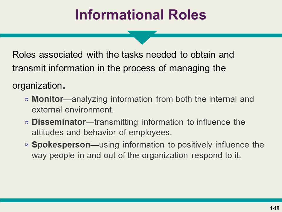 1-16 Informational Roles Roles associated with the tasks needed to obtain and transmit information in the process of managing the organization. ≈ Moni