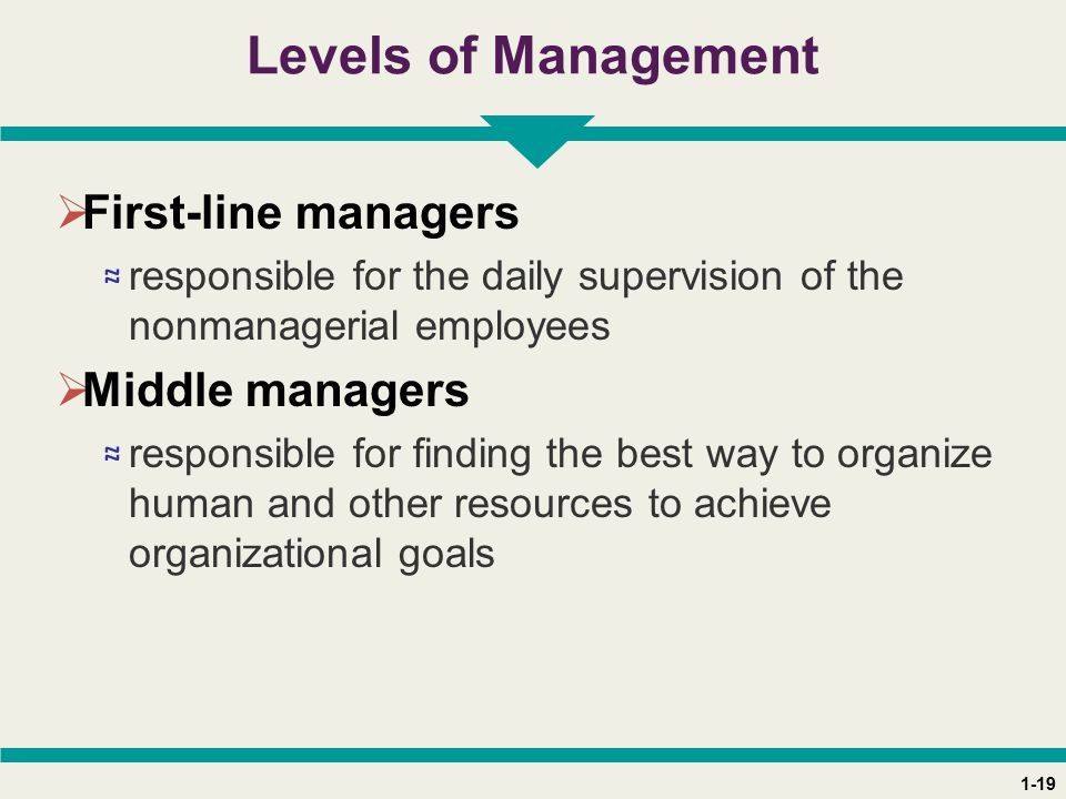 1-19 Levels of Management  First-line managers ≈ responsible for the daily supervision of the nonmanagerial employees  Middle managers ≈ responsible