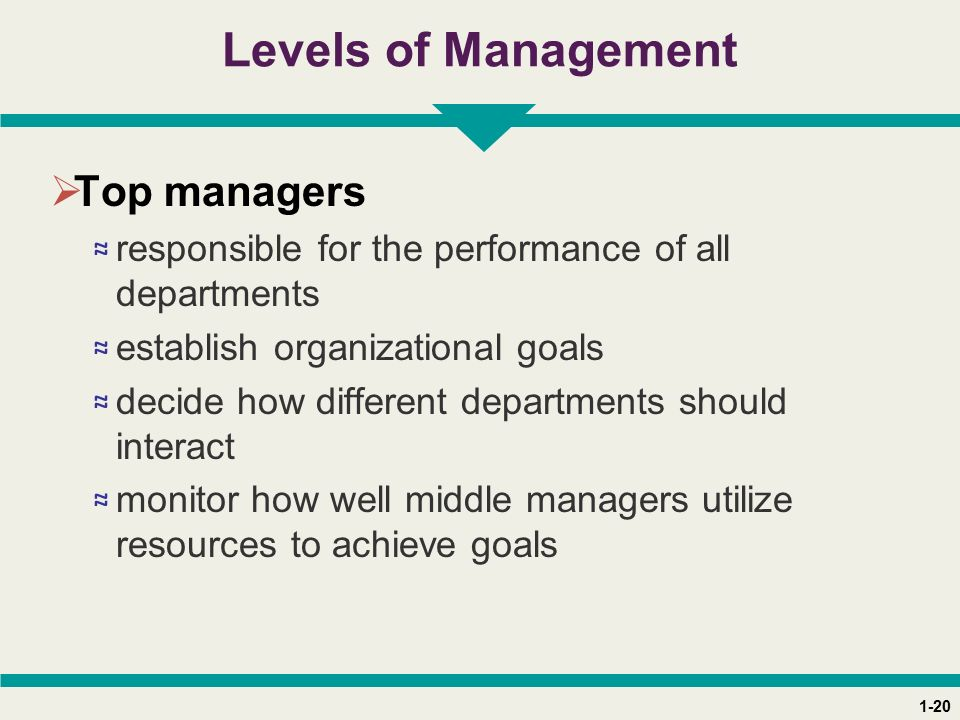 1-20 Levels of Management  Top managers ≈ responsible for the performance of all departments ≈ establish organizational goals ≈ decide how different
