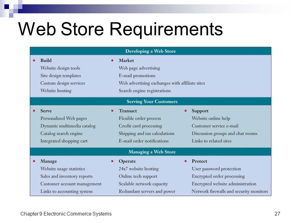 Chapter 9 Electronic Commerce Systems27 Web Store Requirements