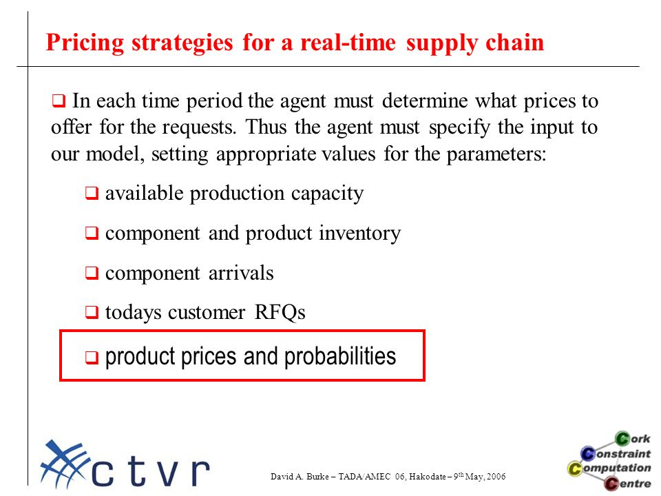 Pricing strategies for a real-time supply chain  In each time period the agent must determine what prices to offer for the requests.