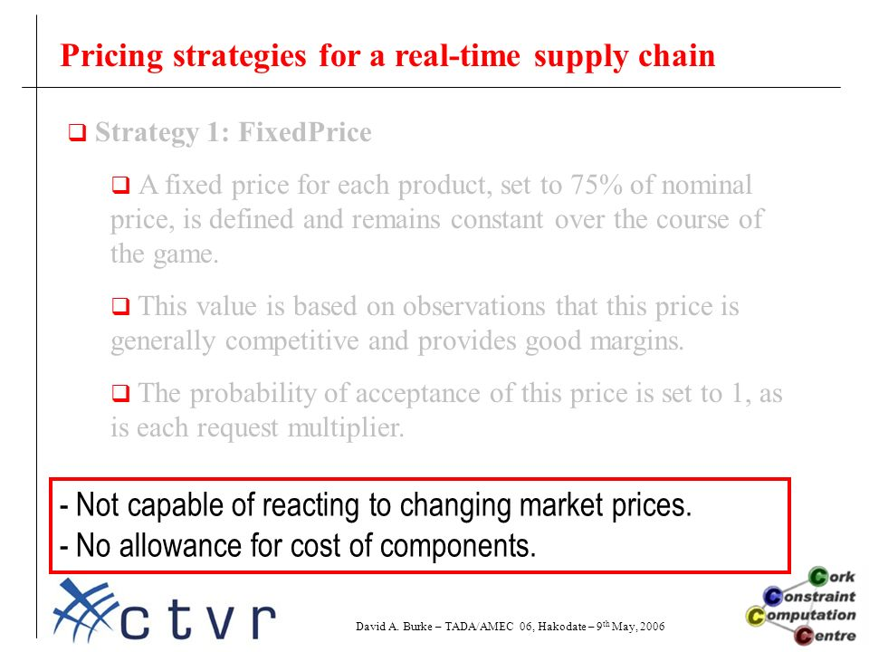 Pricing strategies for a real-time supply chain  Strategy 1: FixedPrice  A fixed price for each product, set to 75% of nominal price, is defined and remains constant over the course of the game.
