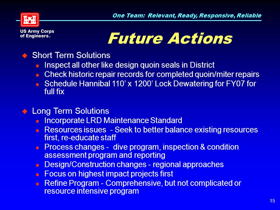One Team: Relevant, Ready, Responsive, Reliable 15 Future Actions  Short Term Solutions Inspect all other like design quoin seals in District Check historic repair records for completed quoin/miter repairs Schedule Hannibal 110' x 1200' Lock Dewatering for FY07 for full fix  Long Term Solutions Incorporate LRD Maintenance Standard Resources issues - Seek to better balance existing resources first, re-educate staff Process changes - dive program, inspection & condition assessment program and reporting Design/Construction changes - regional approaches Focus on highest impact projects first Refine Program - Comprehensive, but not complicated or resource intensive program