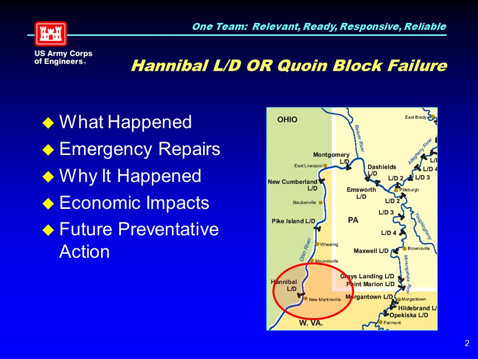 One Team: Relevant, Ready, Responsive, Reliable 2 Hannibal L/D OR Quoin Block Failure  What Happened  Emergency Repairs  Why It Happened  Economic Impacts  Future Preventative Action