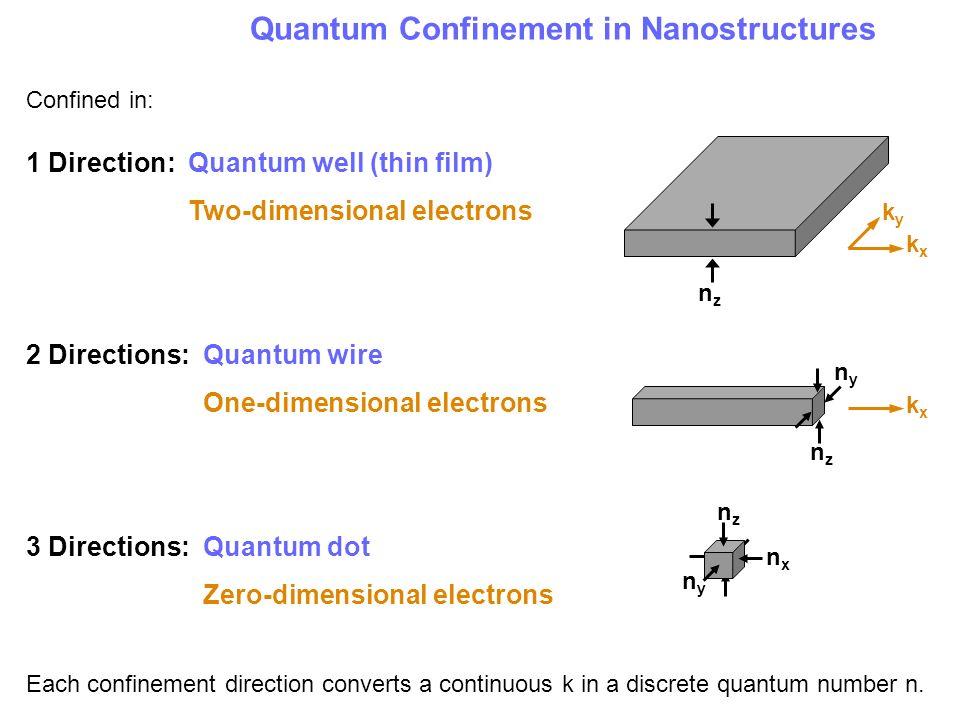 Quantum Confinement in Nanostructures Confined in: 1 Direction ...