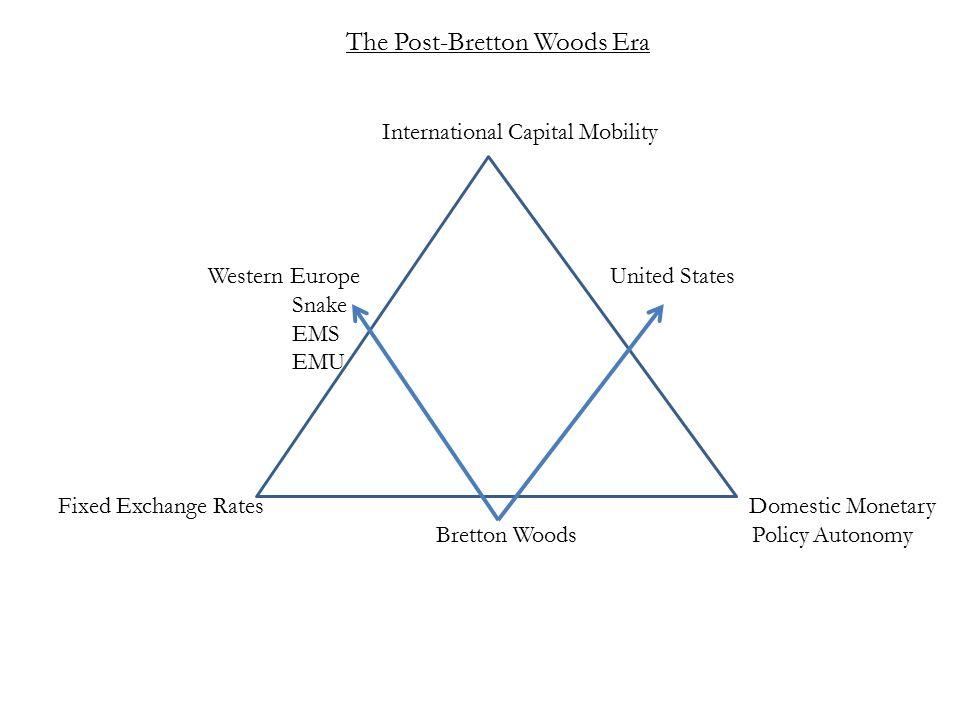 Brettonwoods Institution Term Paper Help