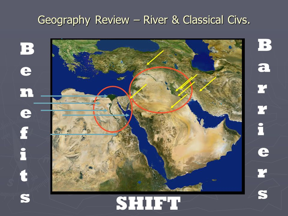 Geography Review – River & Classical Civs. BenefitsBenefits BarriersBarriers SHIFT