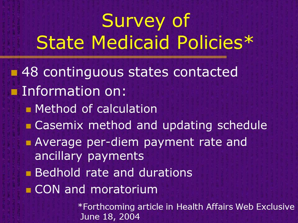 Survey of State Medicaid Policies* 48 continguous states contacted Information on: Method of calculation Casemix method and updating schedule Average per-diem payment rate and ancillary payments Bedhold rate and durations CON and moratorium *Forthcoming article in Health Affairs Web Exclusive June 18, 2004