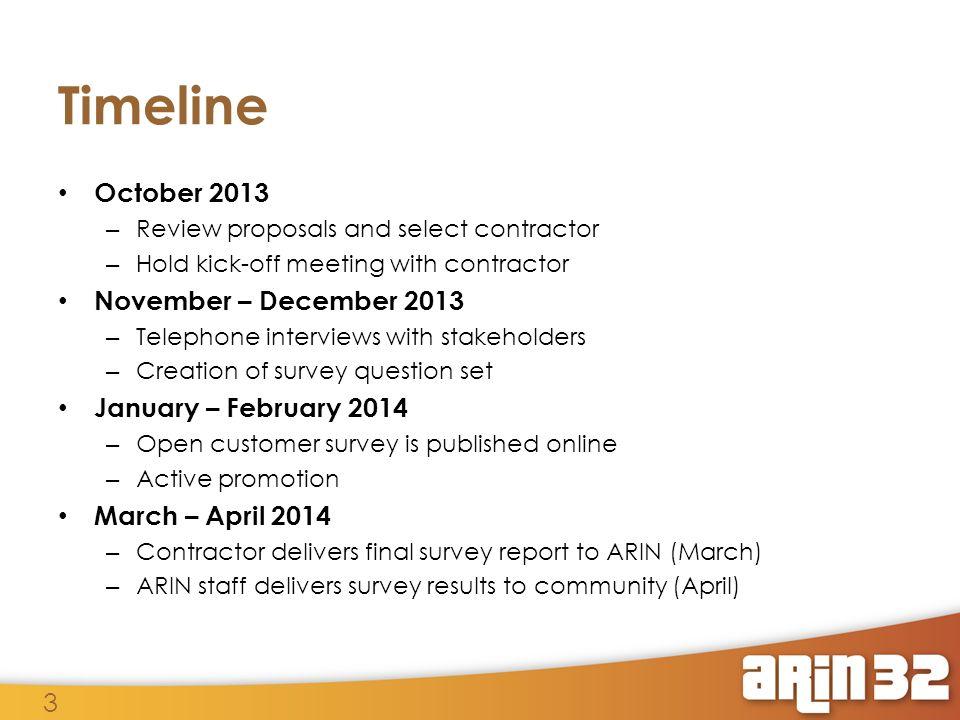 arin customer survey richard jimmerson. objectives create a pro, Presentation templates
