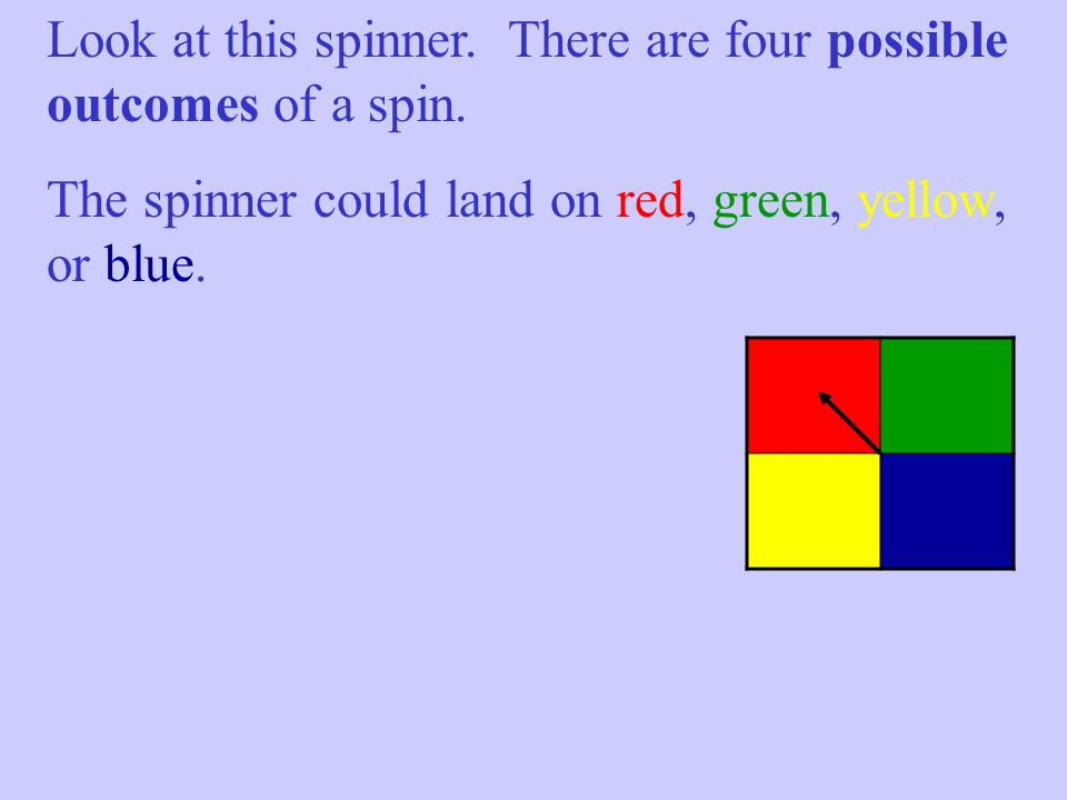 Look at this spinner. There are four possible outcomes of a spin.