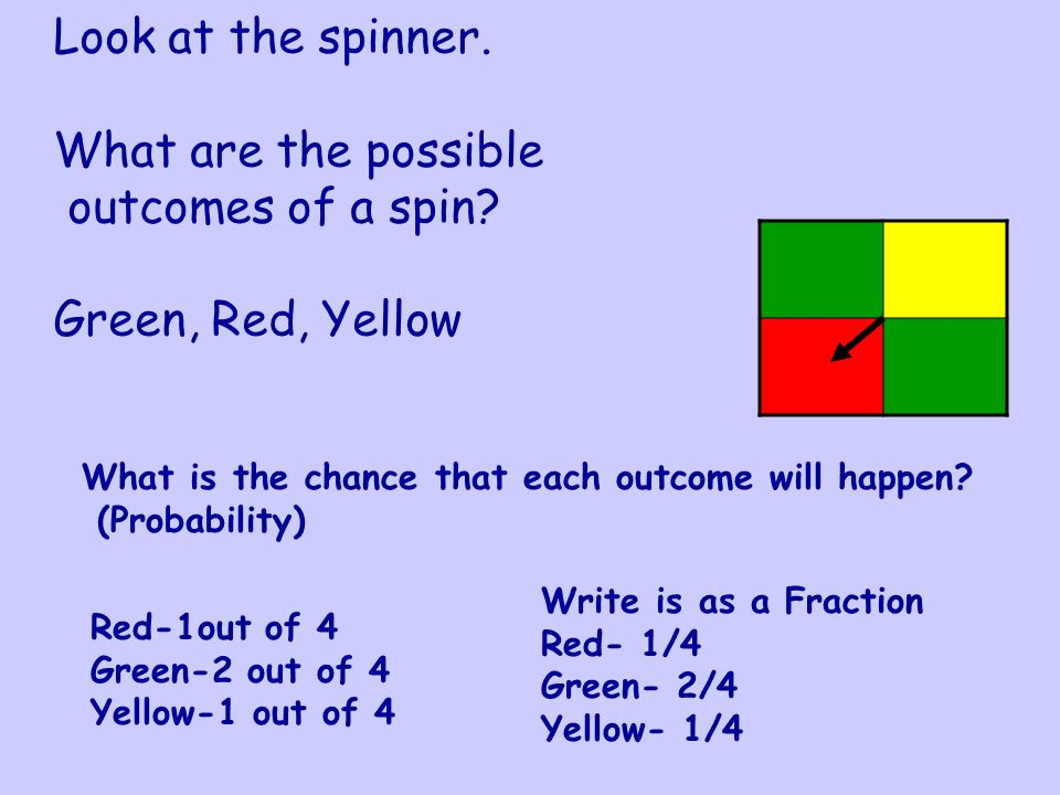 Look at the spinner. What are the possible outcomes of a spin.
