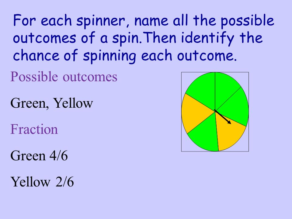 For each spinner, name all the possible outcomes of a spin.Then identify the chance of spinning each outcome.