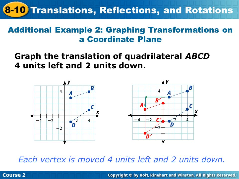 Additional Example 2: Graphing Transformations on a Coordinate Plane Graph the translation of quadrilateral ABCD 4 units left and 2 units down.