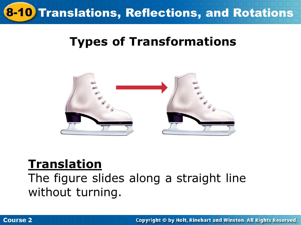 Translation The figure slides along a straight line without turning.