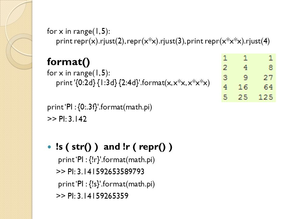 Python Input And Output Yuen Kwan Lo Format Str