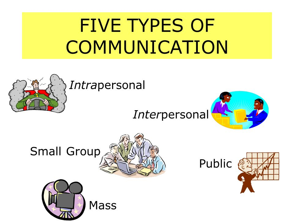 interpersonal communication goals Our toolkit contains common core iep goals in reading, writing, and math, as well as non-academic goals in behavior and autism  example strategy to teach interpersonal skills: the soler method is a way to teach whole body listening for good interpersonal skills  a type of communication that allows students to respond using a picture.