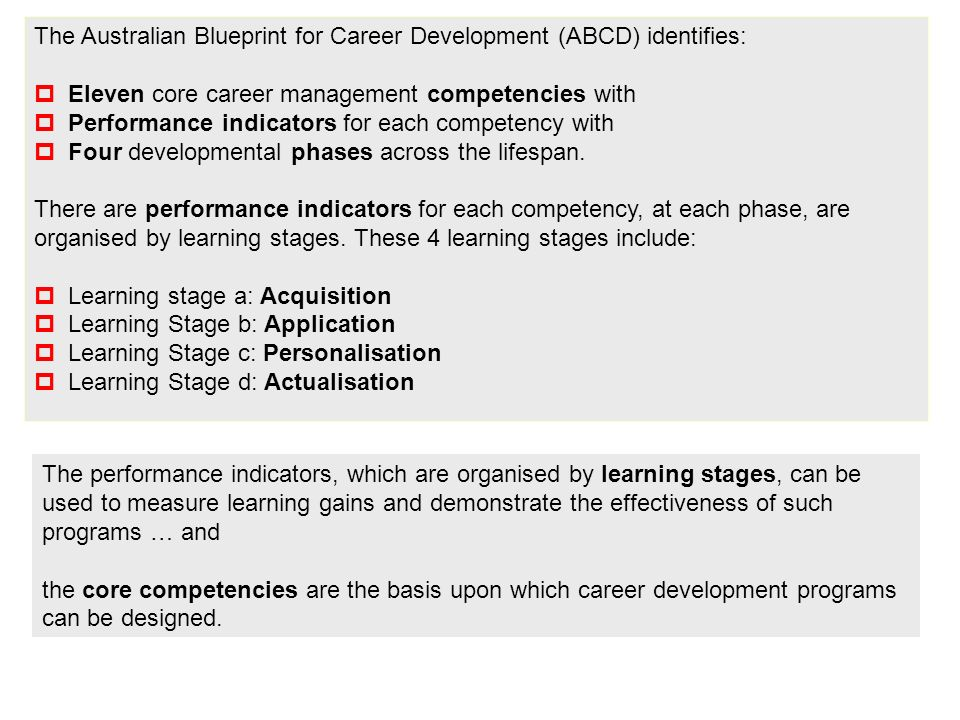 Australian blueprint for career development power point compiled 6 competency malvernweather Choice Image