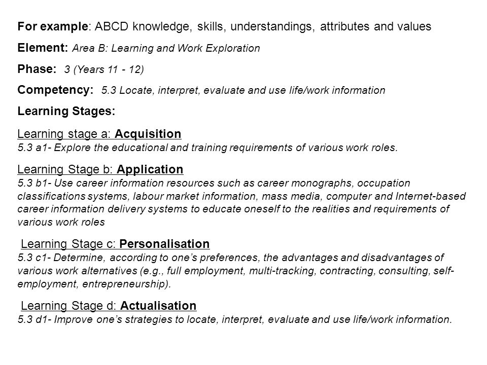Australian blueprint for career development power point compiled for example abcd knowledge skills understandings attributes and values element area 8 source of material the draft australian blueprint for career malvernweather Gallery