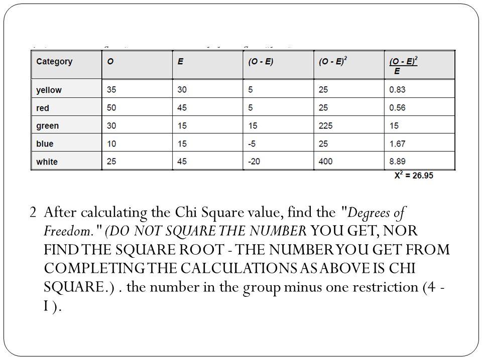 Nonparametric tests chisquare test Dr Omar Al Jadaan – Chi Square Worksheet