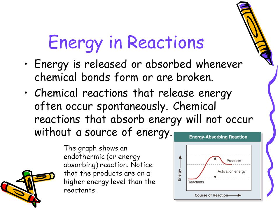 Energy in Reactions Energy is released or absorbed whenever chemical bonds form or are broken.
