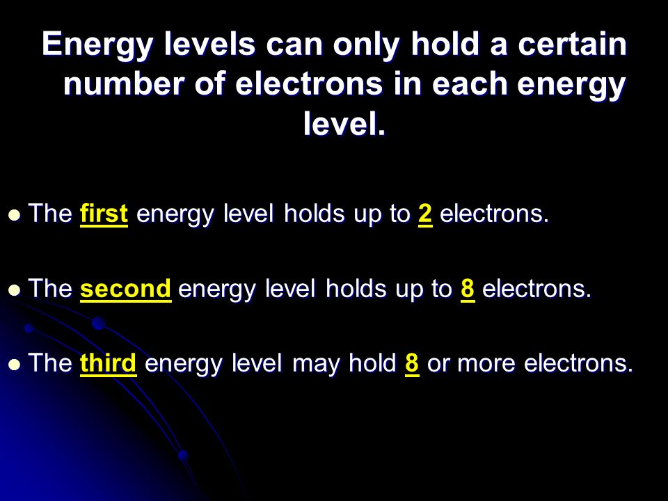 Energy levels can only hold a certain number of electrons in each energy level.