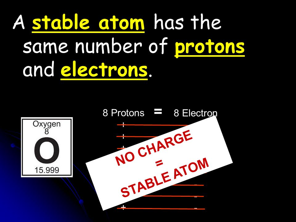 A stable atom has the same number of protons and electrons.