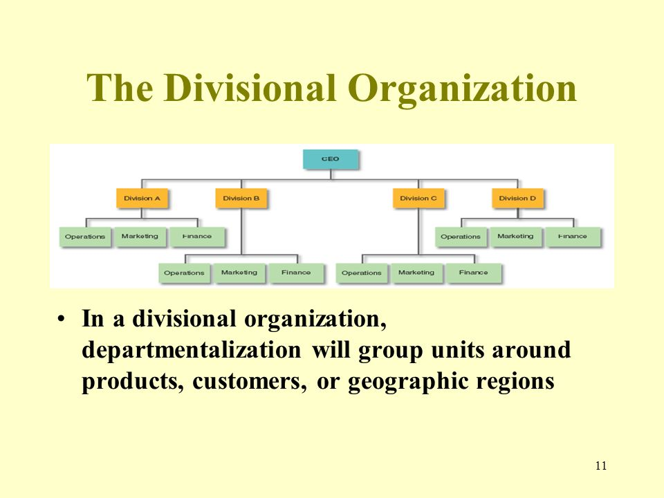 11 The Divisional Organization In a divisional organization, departmentalization will group units around products, customers, or geographic regions