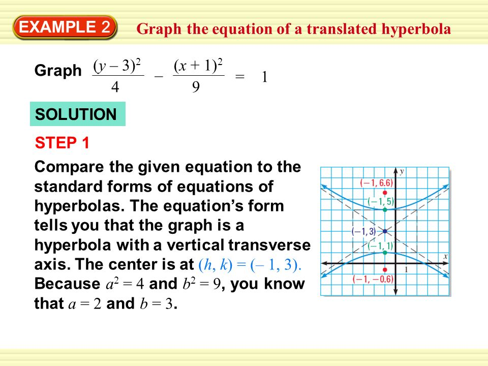 EXAMPLE 1 Graph the equation of a translated circle Graph (x – 2 ...