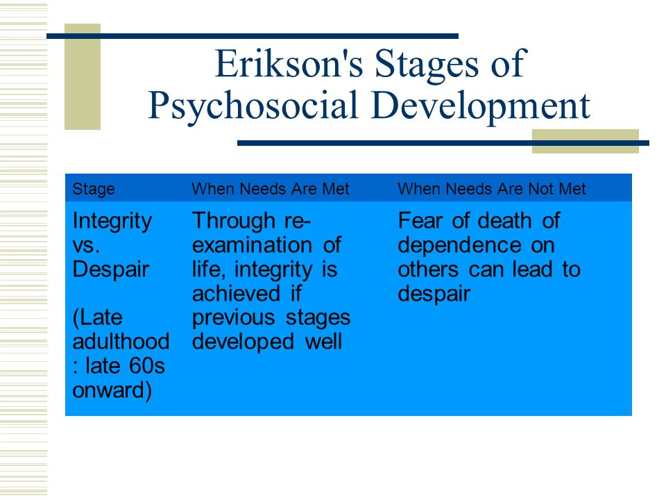 erikson s stages of development Since erikson institute's founding, we have been committed to preparing a new kind of early childhood practitioner, one with a deep understanding of child development.