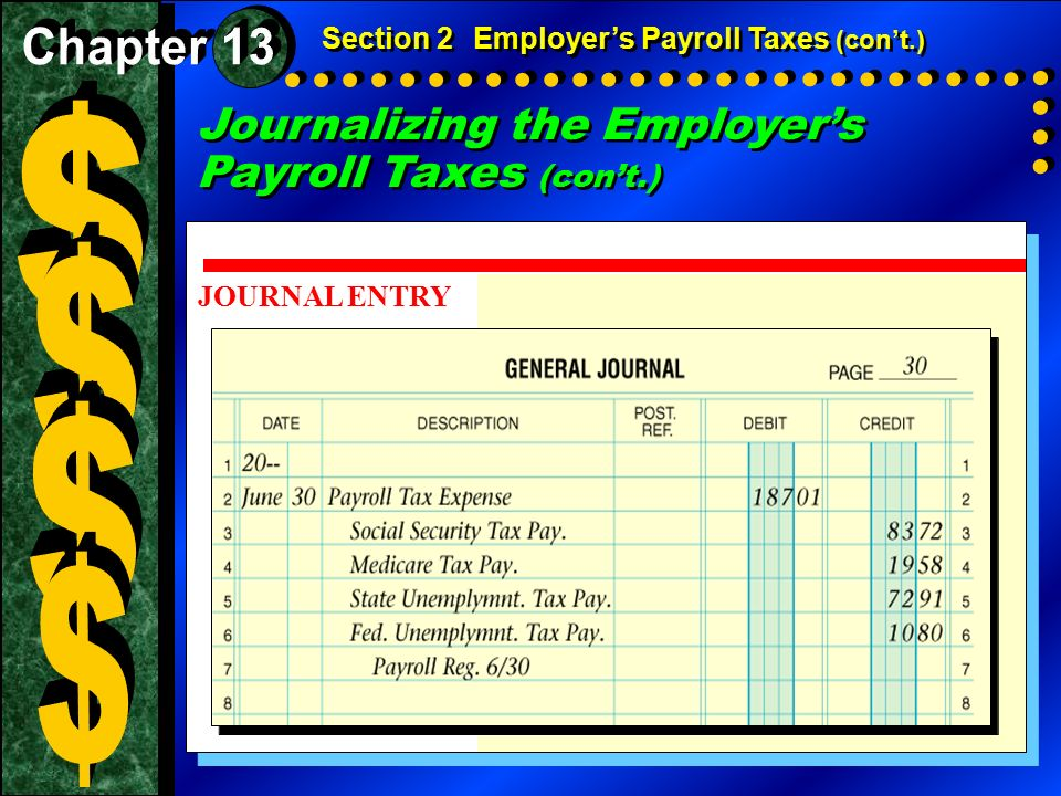 Section EmployerS Payroll Taxes What YouLl Learn  How To