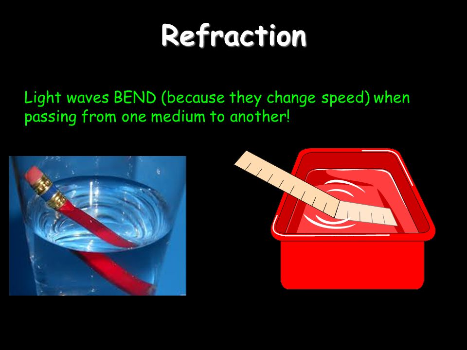 Refraction Light waves BEND (because they change speed) when passing from one medium to another!