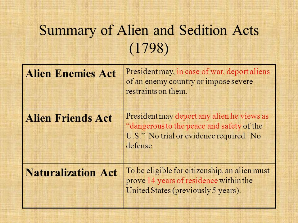 a description of the alien and sedition acts of 1798